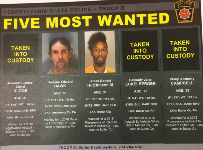 Three 'Most Wanted' Suspects Captured